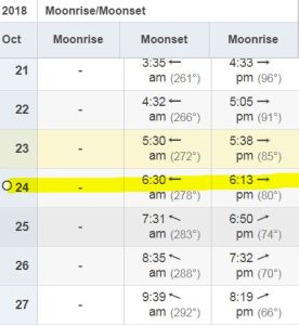 Screen shot of moonset/moonrise table